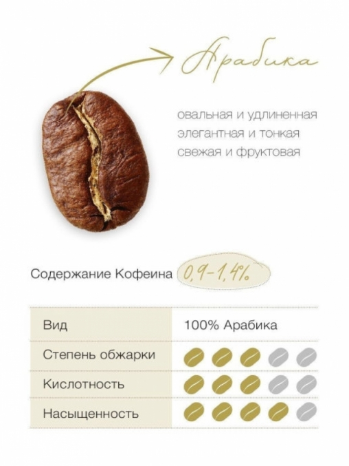 Кофе в зернах Dallmayr Crema d Oro Select Karibik 1000 г